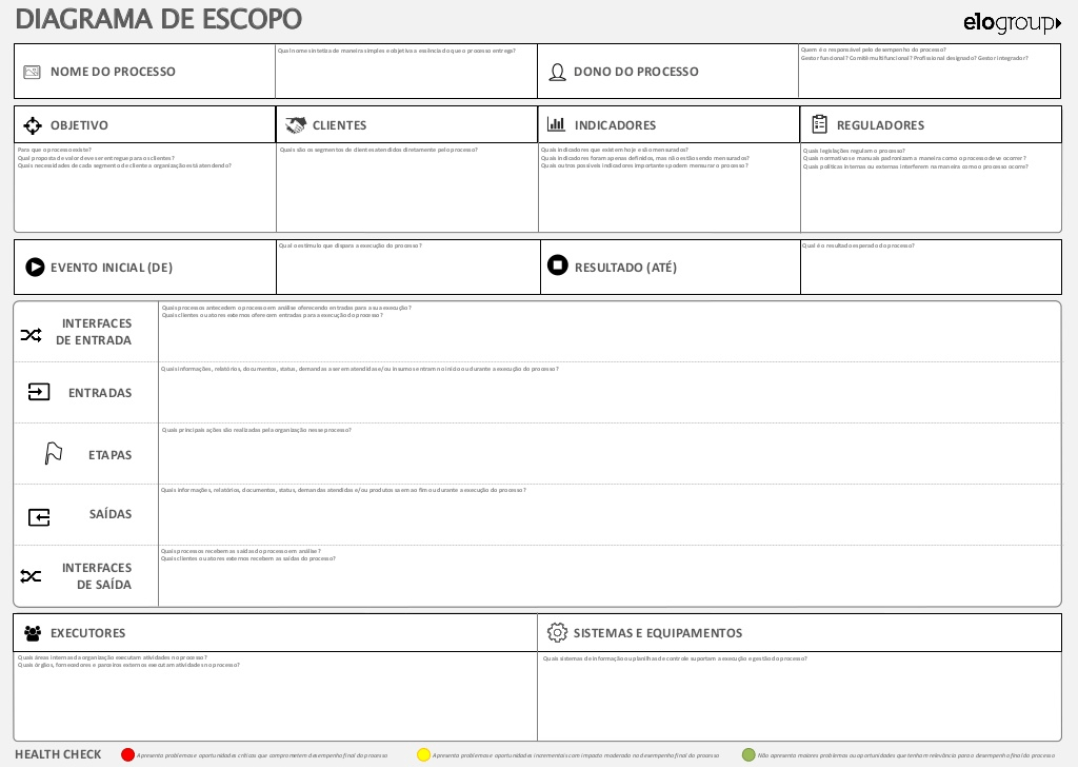diagrama-de-escopo